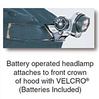 Battery Operated Headlamp